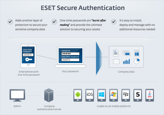 ESET Secure Authentication Screenshot